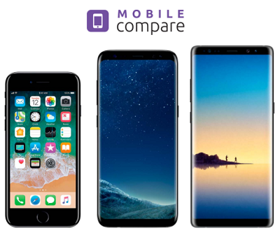 Compare Huawei Phones